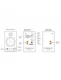 Enceinte HiFi Audioengine HD3