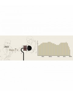 Chord & Major Major 7'13 Jazz | Intra-auriculaires